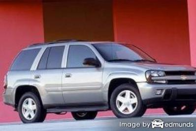 Insurance rates Chevy TrailBlazer in Tampa