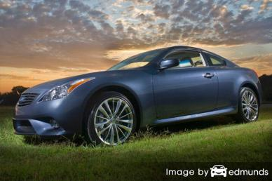 Insurance rates Infiniti G35 in Tampa